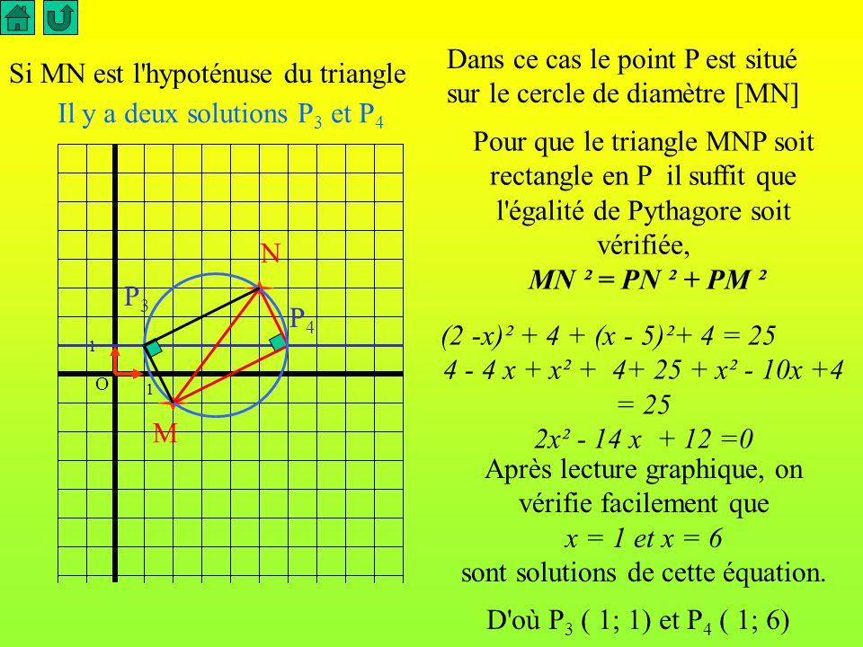 Dans ce cas le point P est situé sur le cercle de diamètre [MN]